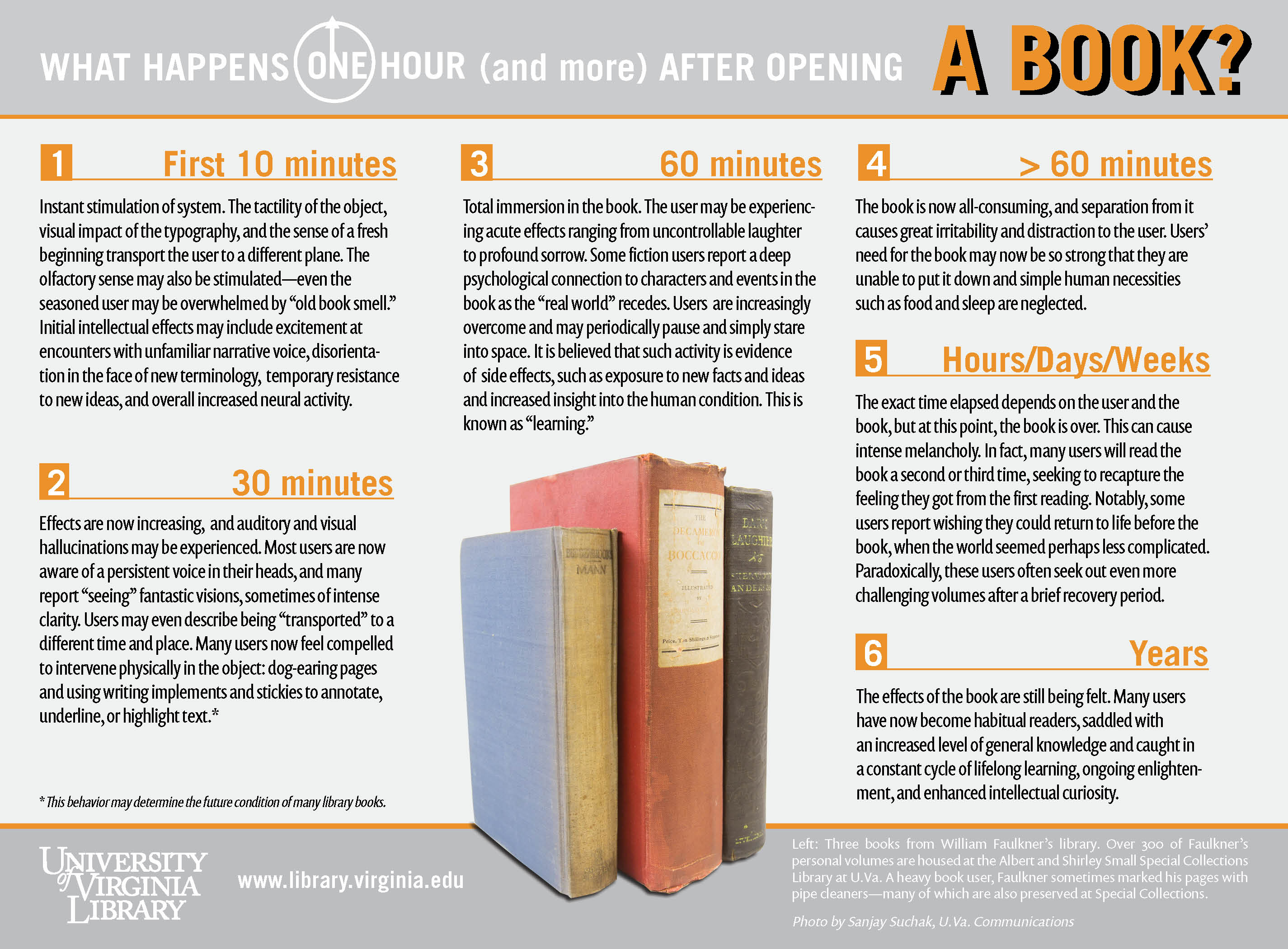 What Happens After Opening A Book?