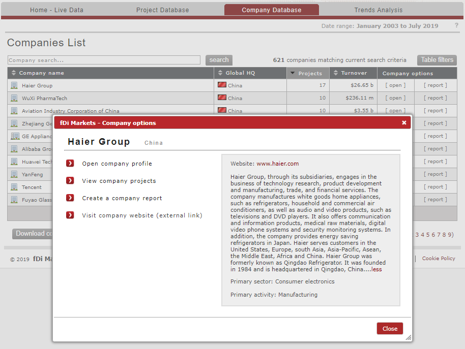 "Screenshot of ""Company Database"" module showing profile of the company Haier Group in a pop-up window."