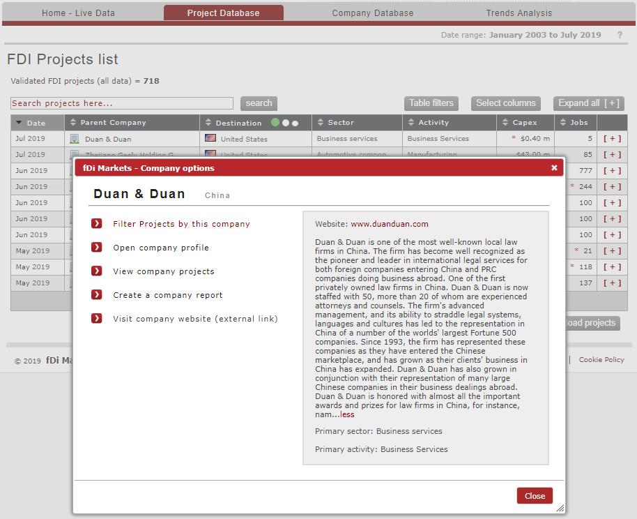 "Screenshot of ""Project Database"" module showing profile of the company Duan & Duan in a pop-up window."